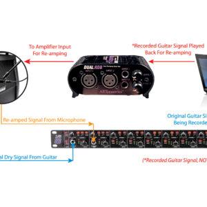 direct-boxes-dualrdb-flowchart